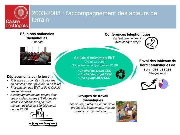 2003-2008 : l'accompagnement des acteurs de terrain