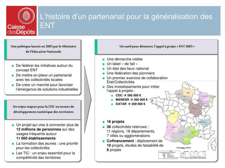 L'histoire d'un partenariat pour la généralisation des ENT