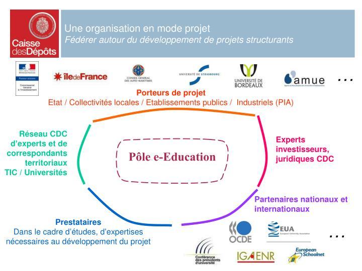Pôle e-Education