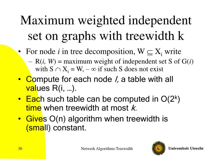 Maximum weighted independent set on graphs with treewidth k