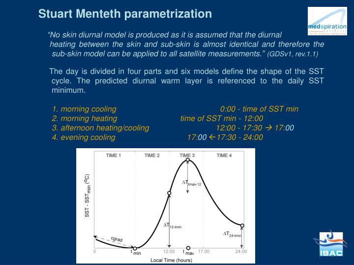 Stuart Menteth parametrization
