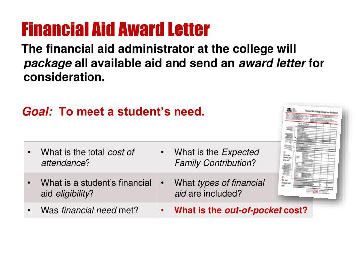 Financial Aid Award Letter