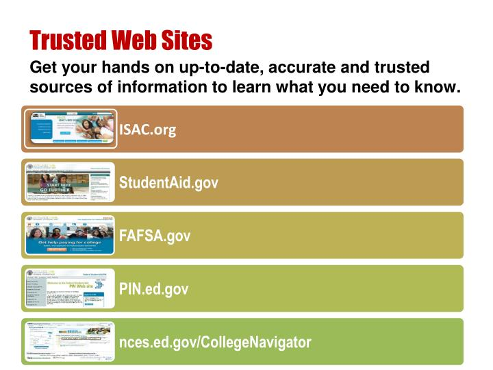 Trusted Web Sites