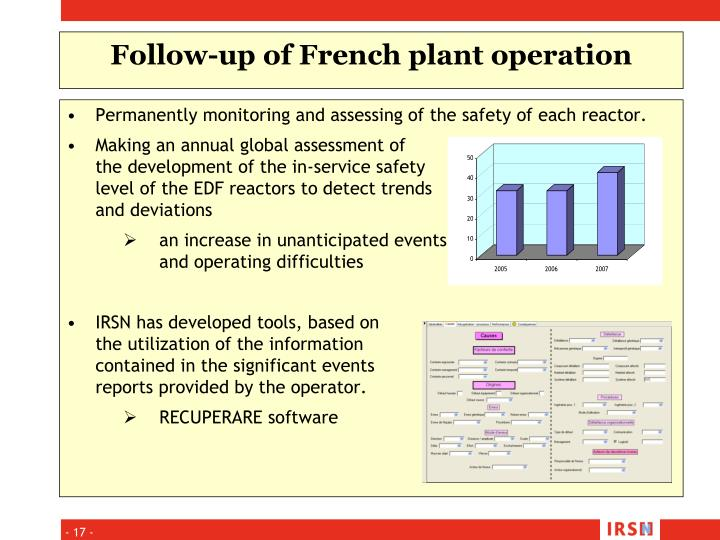 Permanently monitoring and assessing of the safety of each reactor.