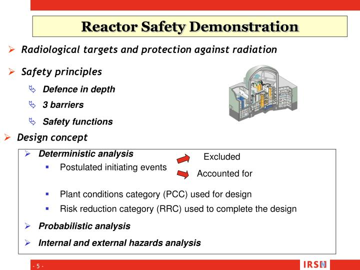 Reactor Safety Demonstration
