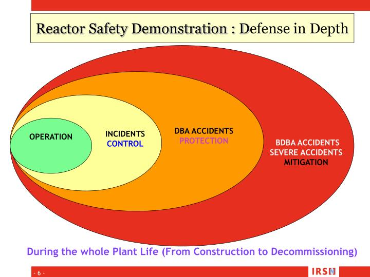 DBA ACCIDENTS