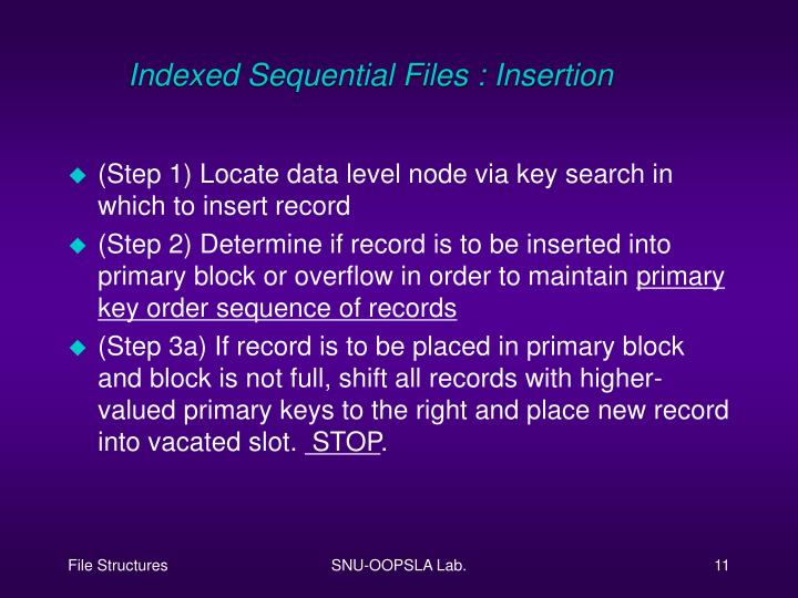 Indexed Sequential Files : Insertion