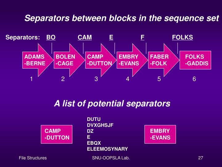 Separators between blocks in the sequence set
