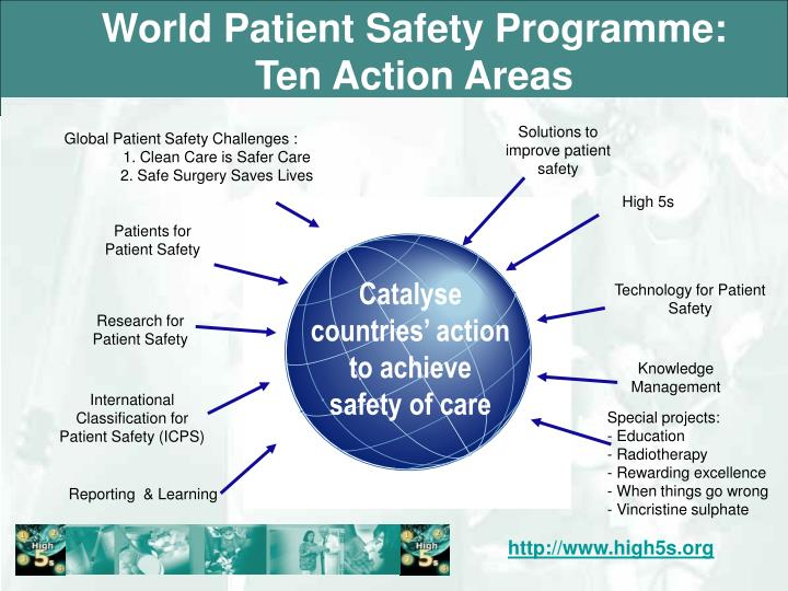 World Patient Safety Programme: