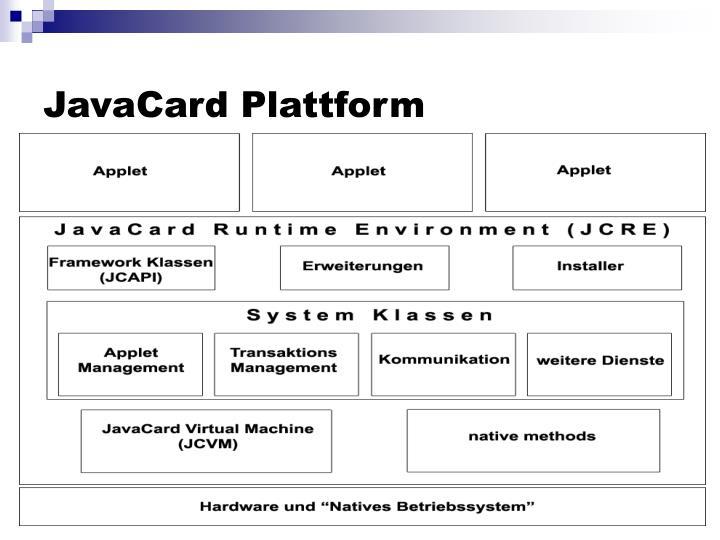 JavaCard Plattform