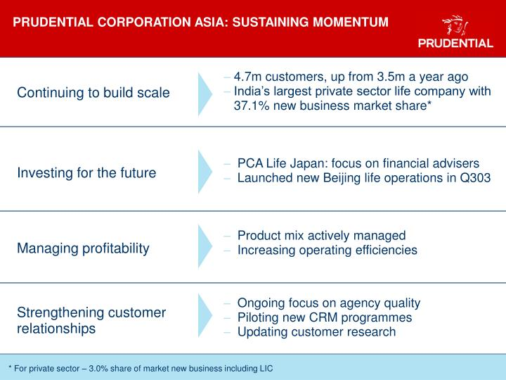 PRUDENTIAL CORPORATION ASIA: SUSTAINING MOMENTUM