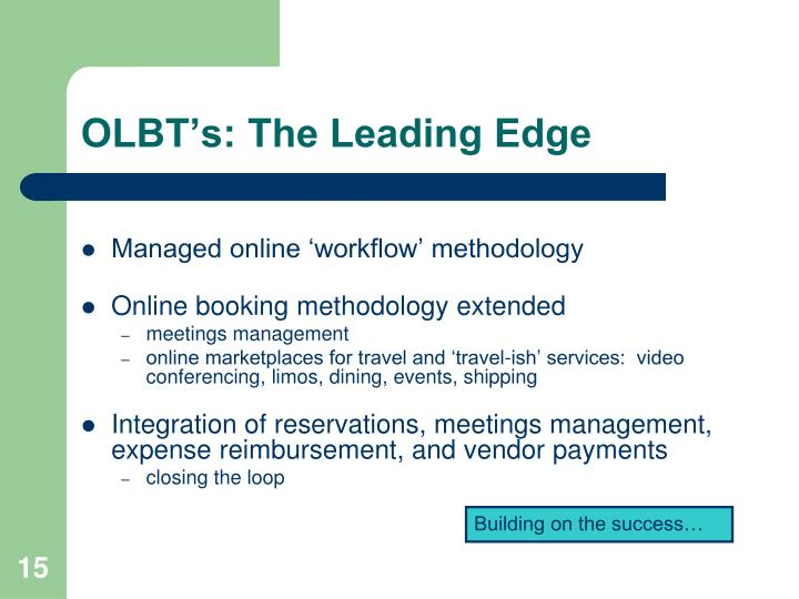 OLBT's: The Leading Edge
