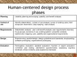 human centered design process phases