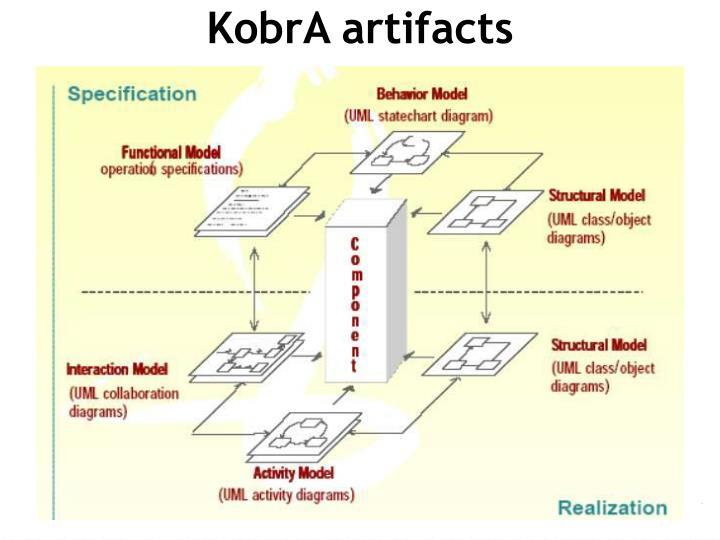 KobrA artifacts