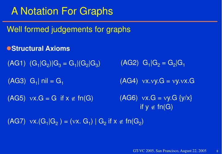 A Notation For Graphs