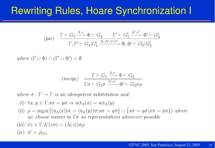 Rewriting Rules, Hoare Synchronization I