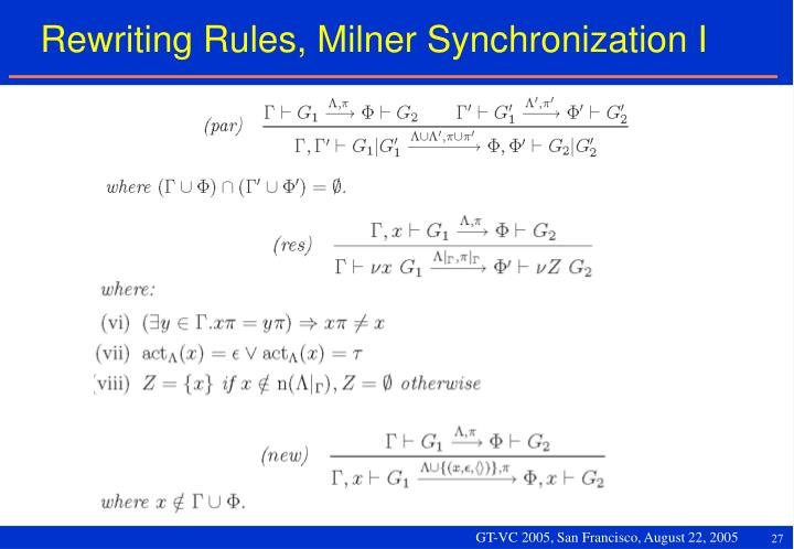 Rewriting Rules, Milner Synchronization I
