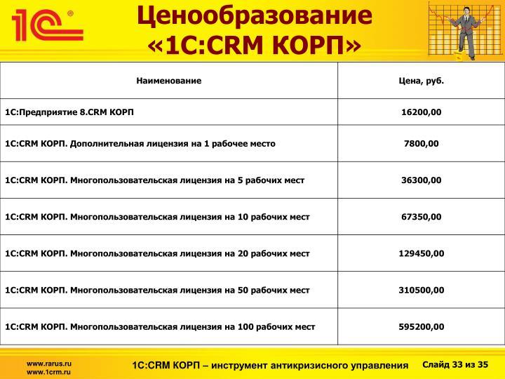 Ценообразование «1С: