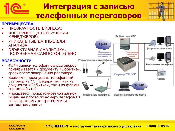 Интеграция с записью телефонных переговоров