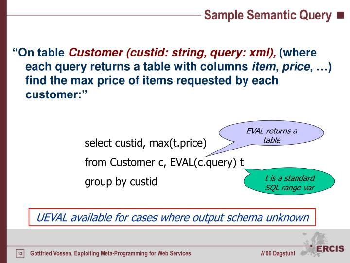 Sample Semantic Query