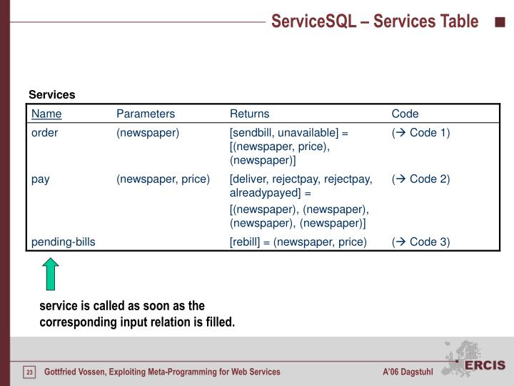 ServiceSQL – Services Table