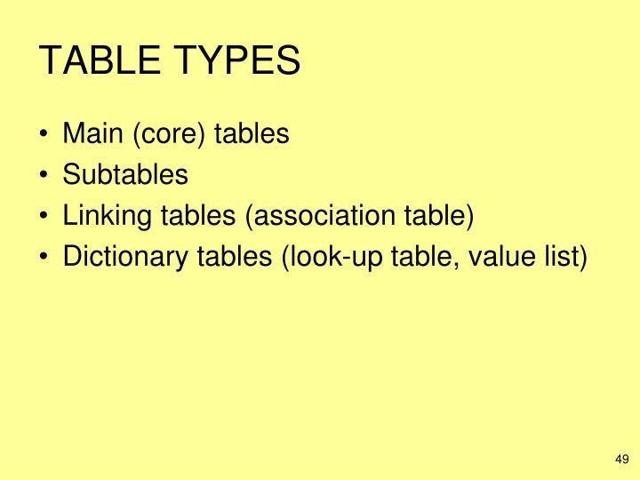 TABLE TYPES