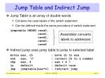 jump table and indirect jump