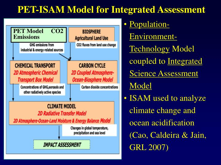 PET-ISAM Model for Integrated Assessment