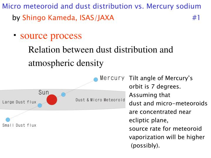 Micro meteoroid and dust distribution vs. Mercury sodium