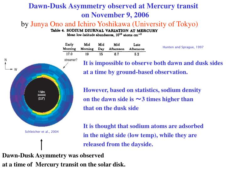 Dawn-Dusk Asymmetry observed at Mercury transit