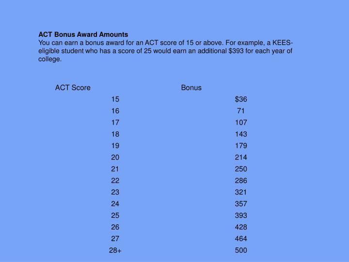 ACT Bonus Award Amounts