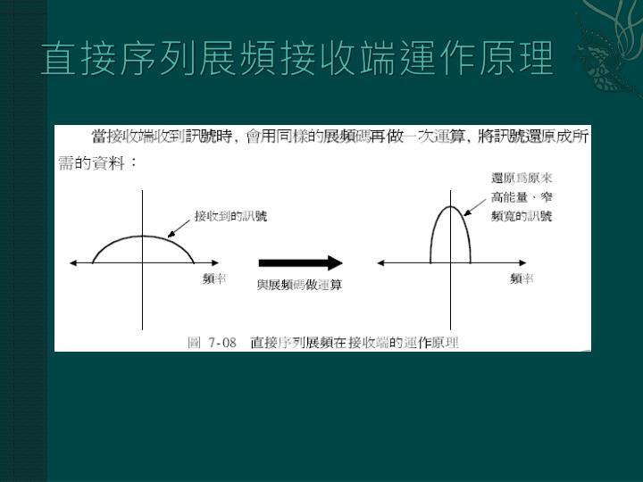 直接序列展頻接收端運作原理