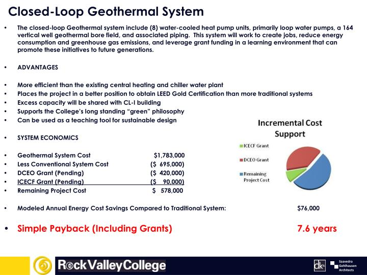 Closed-Loop Geothermal System