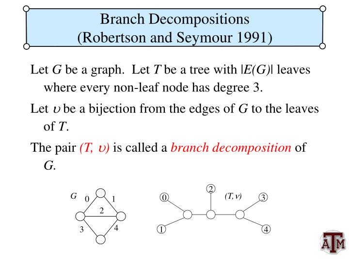 Branch Decompositions