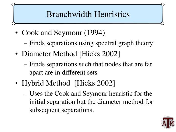 Branchwidth Heuristics