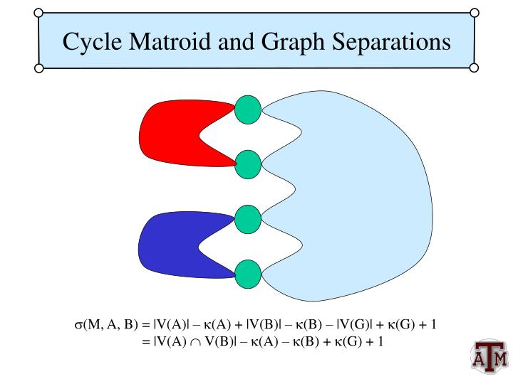 Cycle Matroid and Graph Separations