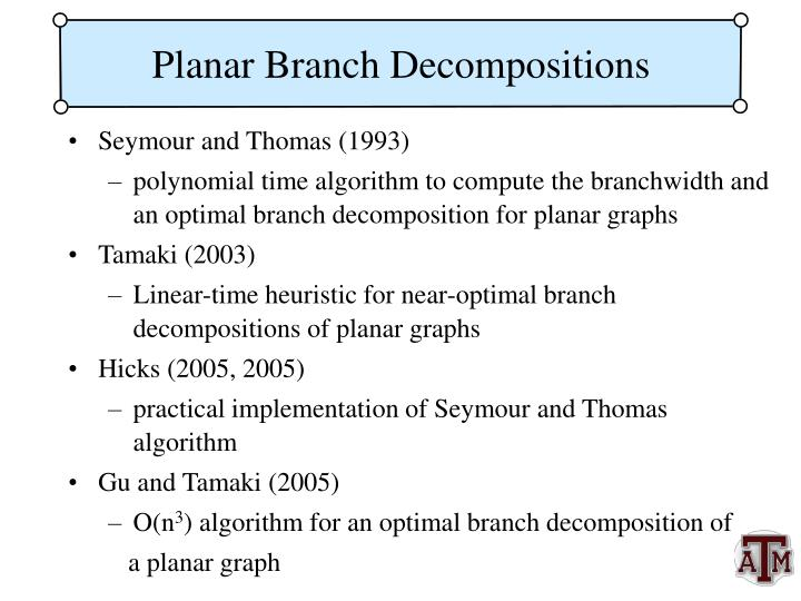 Planar Branch Decompositions