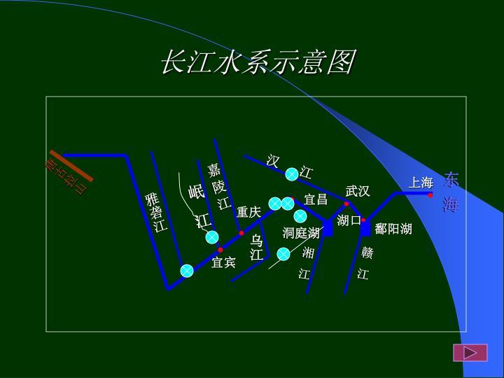 长江水系示意图