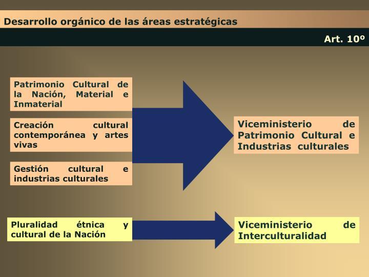 Desarrollo orgánico de las áreas estratégicas