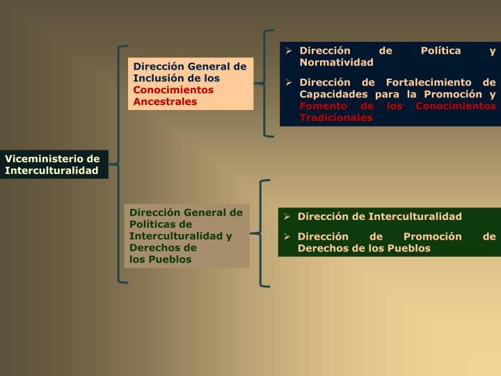 Dirección de Política y Normatividad