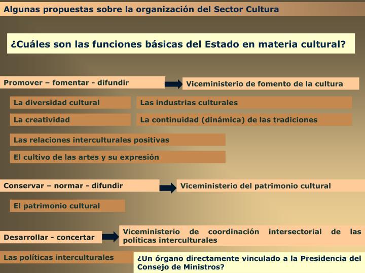 Algunas propuestas sobre la organización del Sector Cultura