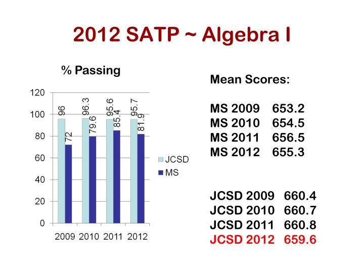 2012 SATP ~ Algebra I