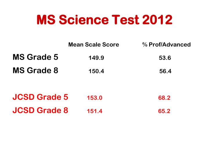 MS Science Test 2012