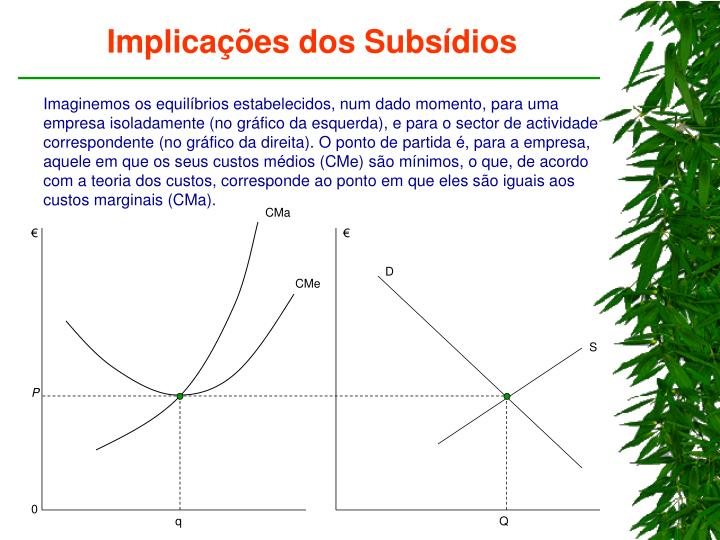 Implicações dos Subsídios