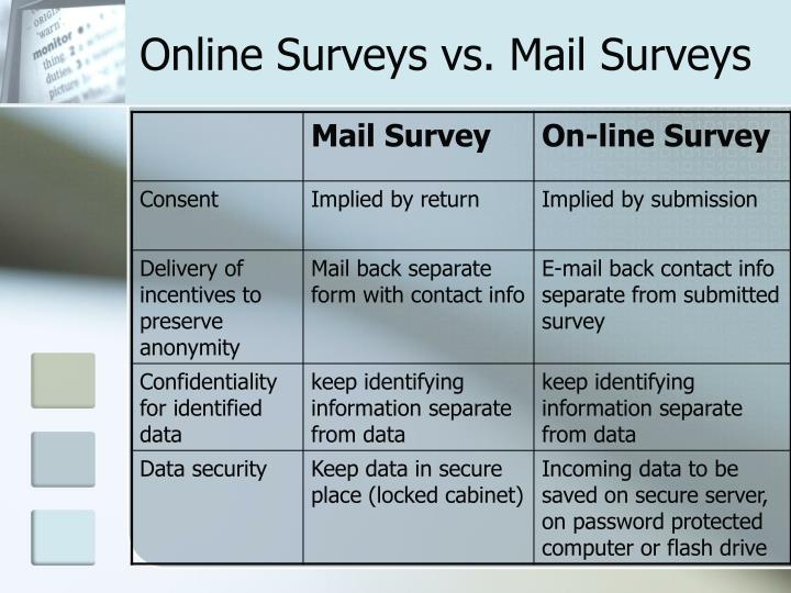 Online Surveys vs. Mail Surveys