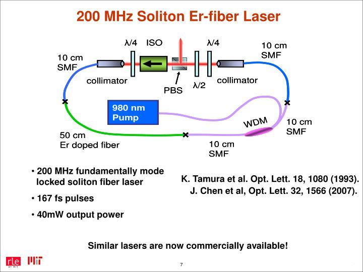 200 MHz