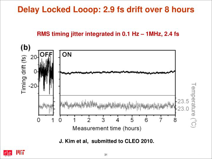 Delay Locked Looop: 2.9 fs drift over 8 hours