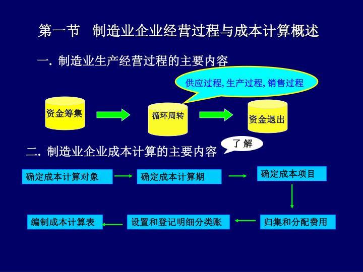 第一节   制造业企业经营过程与成本计算概述