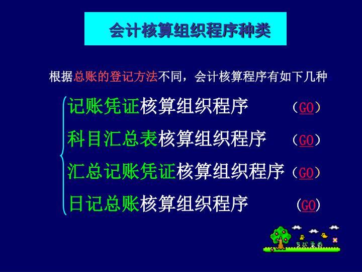 会计核算组织程序种类