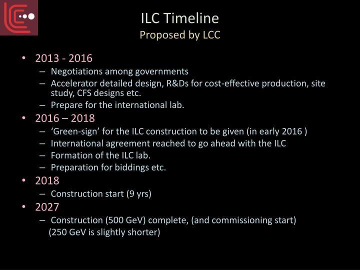 ILC Timeline